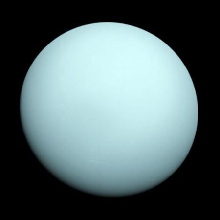 Los cuerpos celestes femeninos de Urano