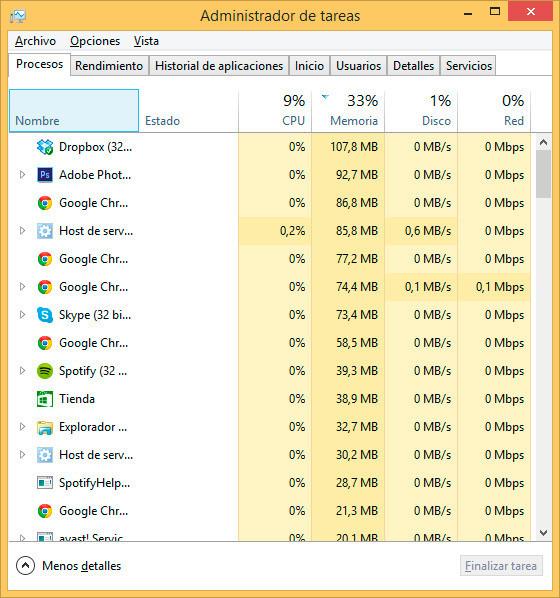 El administrador de tareas de Windows: qué es y cómo funciona