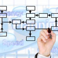 ¿Tienes claro cómo organizar tu negocio?