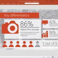 La preview de Office 2016 ya está disponible para descargar