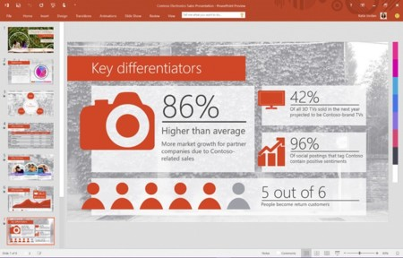 La preview de Office 2016 ya está disponible para descargar