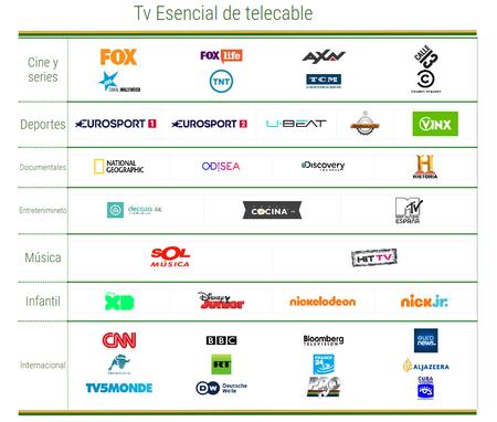 Tv Esencial De Telecable