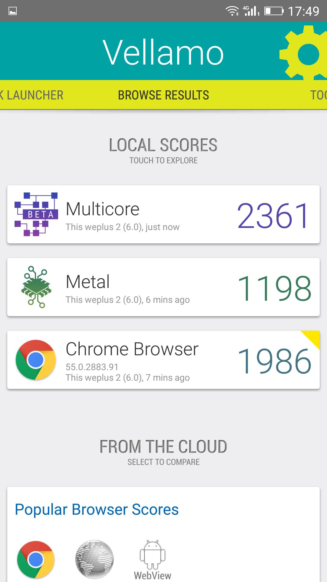Weimei WePlus 2, benchmarks