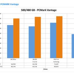 Foto 4 de 5 de la galería wd-blue-benchmarks en Xataka