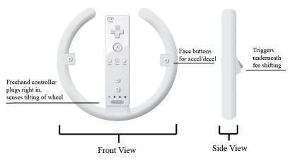 Nintendo Revolution: más ideas para acoplar al pad