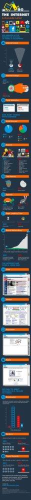 Internet infografia