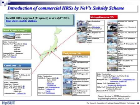 Eess Hidrogeno Japon 2015
