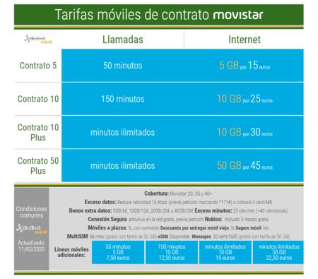 Nuevas Tarifas Moviles De Contrato Movistar En Marzo De 2020