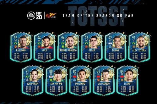 Guía FIFA 20: TOTSSF. Todas las cartas de la Chinese Super League del Equipo de la Temporada y los nuevos objetivos temáticos