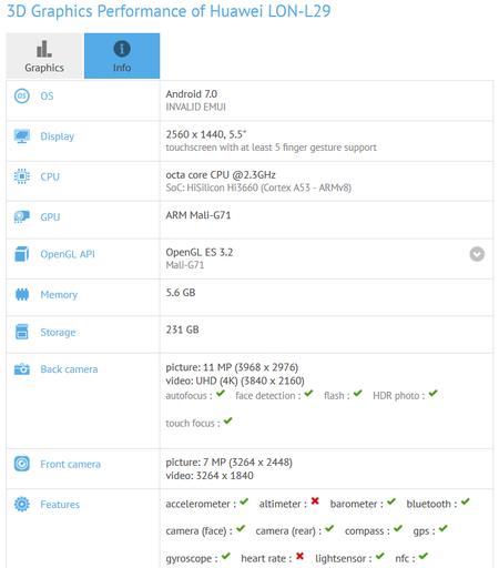 Huawei P10 Benchmark
