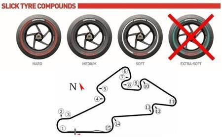 MotoGP República Checa 2014: análisis del circuito y neumáticos Bridgestone disponibles