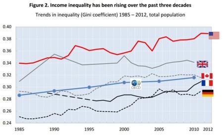 Políticas económicas para reducir la desigualdad y la pobreza