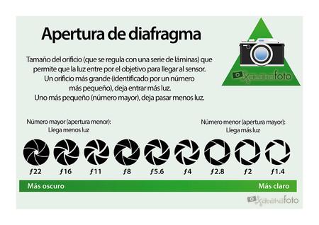 Triangulo Exposicion Explicado 03