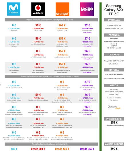 Comparativa Precios Samsung Galxy S20 Fe A Plazos Con Movistar Vodafone Orange Yoigo