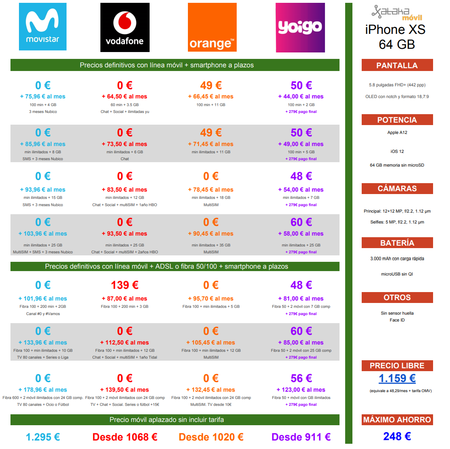 Comparativa Precios Iphone Xs De 64 Gb Con Movistar Vodafone Orange Yoigo
