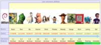 La arquitectura de Firefox OS, trucos para aprender a programar y el lenguaje R, repaso por Genbeta Dev
