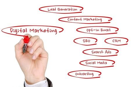 Trece cursos online sobre marketing digital para principiantes