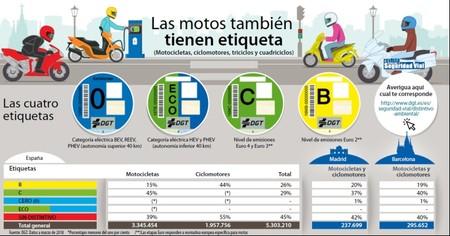 Pegatinas Eco Dgt Moto
