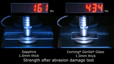 Corning demuestra la resistencia de Gorilla Glass 3 frente al zafiro en respuesta a los rumores de su posible uso en el próximo iPhone