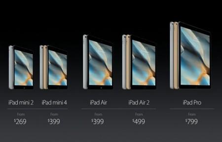ipad mini 4 el hermano pobre de los tablets de apple. Black Bedroom Furniture Sets. Home Design Ideas