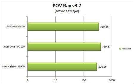 pov_ray_benchmark-1.jpg