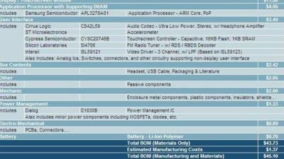El coste de fabricación del nuevo iPod nano es de 45 dólares