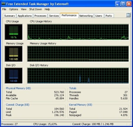 Free Extended Task Manager, el administrador de tareas definitivo