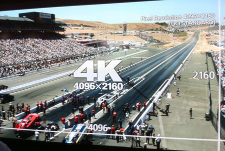 El estándar Ultra HDTV ya está en marcha y englobará las resoluciones 4K y 8K