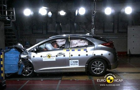 Última tanda EuroNCAP: Jeep Compass (suspenso absoluto) y Honda Civic