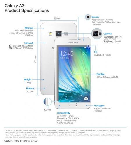 Galaxy A3 Especificaciones