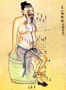 ¿Por qué la medicina alternativa, la tradicional china y demás es cualitativamente inferior que la medicina convencional o alópata? (I)