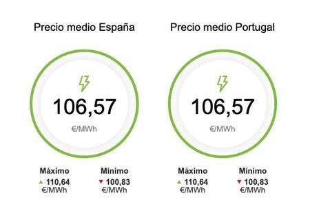 Precio Energia