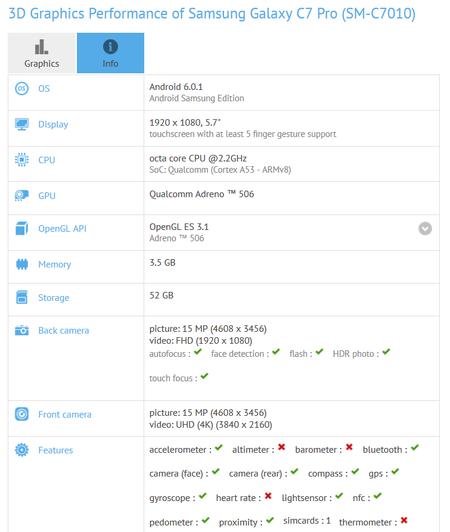 Galaxy C7 Pro Gfxbench