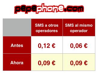 Pepephone aprovechó para subir los SMS en su cambio de tarifas