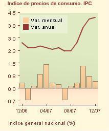 El IPC y el incremento salarial