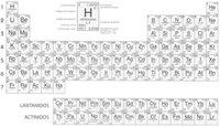 ¿Cuántas sustancias químicas conocemos? ¿Cuántas sustancias químicas son posibles?