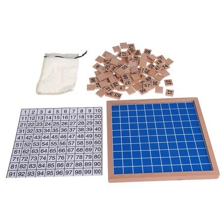 tabla matemática