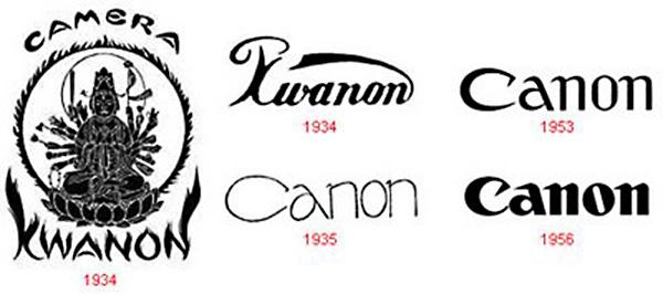 Evolucion del logo de Canon
