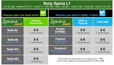 Precios Sony Xperia L1 Con Pago A Plazos Y Tarifas Movistar