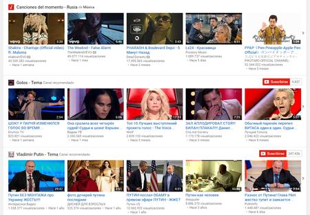 Temas Del Momento Youtube Rusia