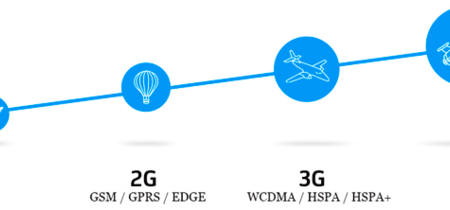 Estos son los iPhone y iPad compatibles con la nueva red LTE de Movistar, Vodafone y Orange