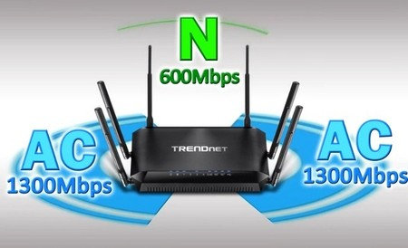 TRENDnet TEW-828DRU, su router WiFi AC tribanda más veloz, con hasta 3.200 Mbps
