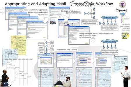 Razones para usar un software a medida en la empresa