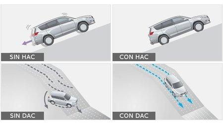 HAC y DAC, dos sistemas de asistencia en pendientes