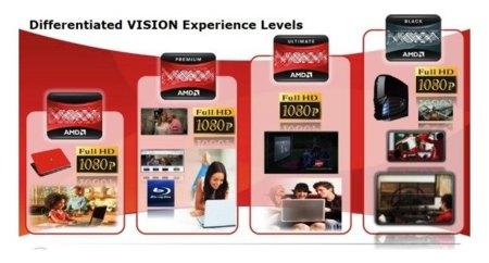 La marca 'Vision' de AMD termina su andanza