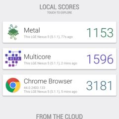 Foto 20 de 43 de la galería benchmarks-nexus-5-android-5-1-1 en Xataka Android