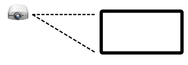Esquema pantalla y proyector