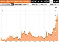 Pimco sugiere a Grecia, Irlanda y Portugal abandonar el euro