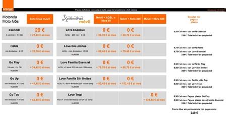 Precios Motorola Moto G5s Con Orange