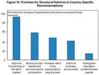 El FMI nos dice qué se debe hacer en concreto para salir de la crisis